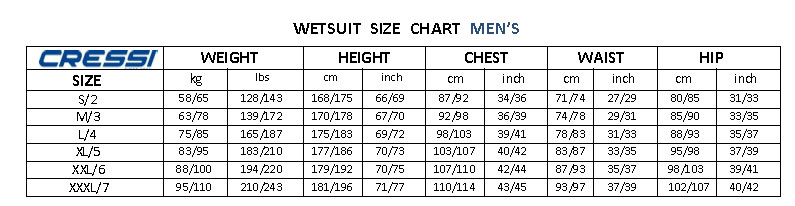 Cressi Mens Wetsuit Size Chart