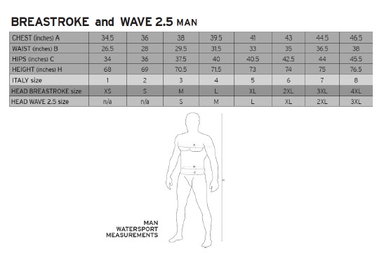 Head Wave Size Chart