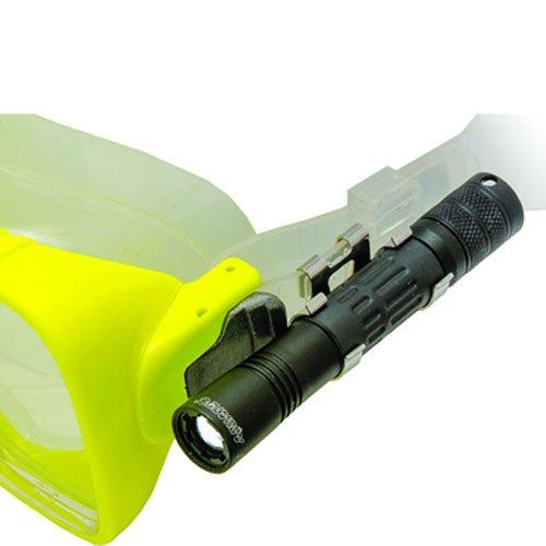 Innovative Mask Light